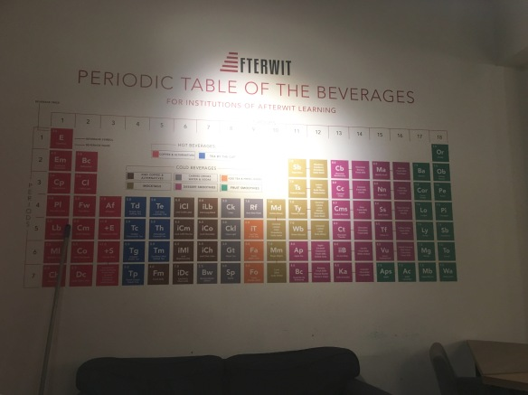 Afterwit SG - Periodic Table of Beverages